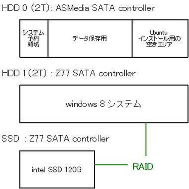 HDD割り当て001.jpg