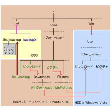 hdd-backup02.jpg