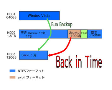 hdd-backup01.jpg